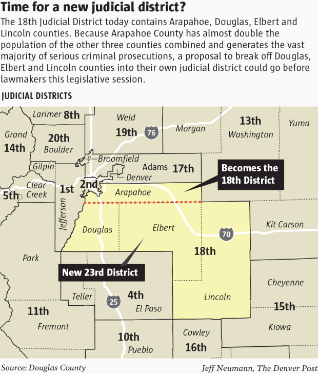 Colorado Could Add New Judicial District In Arapahoe