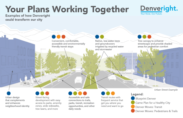 Denver has a new plan for the year 2040. Here's how the vote finally happened.