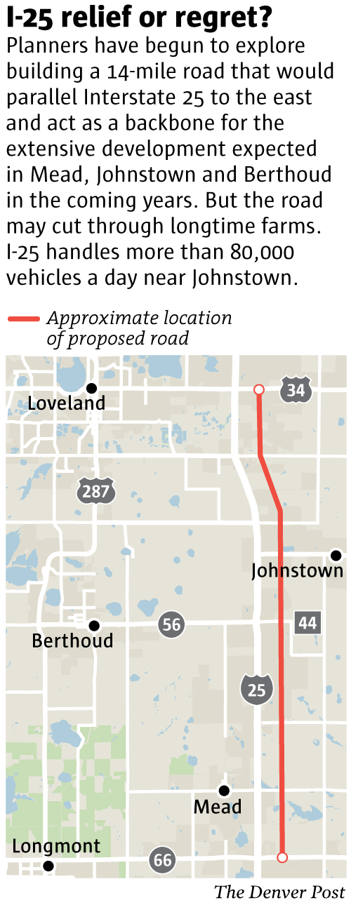Future growth in Weld, Larimer counties fuels drive for I-25 relief road
