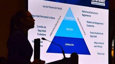 Photo of La 'Pirámide de Seguridad' de Ale Gutiérrez