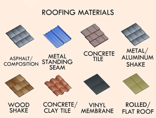 types_of_roofing_materials