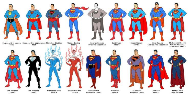 superhero fashion, the fashion of superheroes, geek fashion, depepi, depepi.com, anthropology, geek anthropology, superman