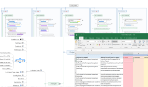 Deploy Software Solutions - mosaic of tools and diagrams