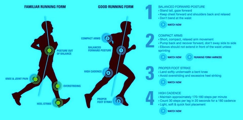 técnica de carrera o running