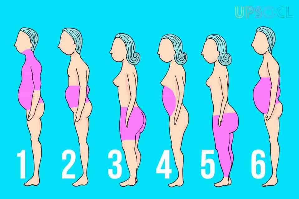 eliminar grasa localizada