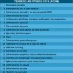 TENDENCIAS DEL FITNESS 2016