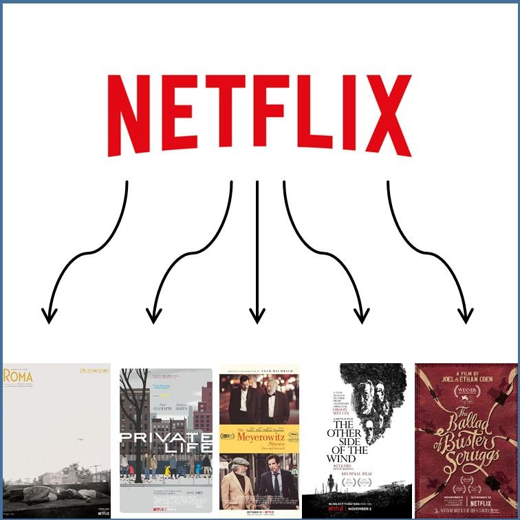 Netflix goed bezig