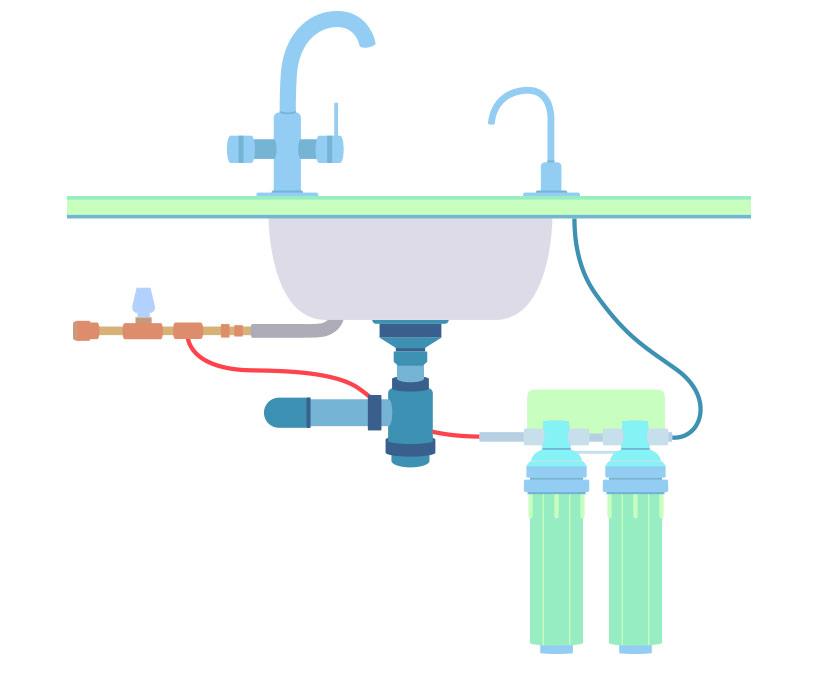 acqua buona dal rubinetto grazie all'osmosi inversa dei depuratori