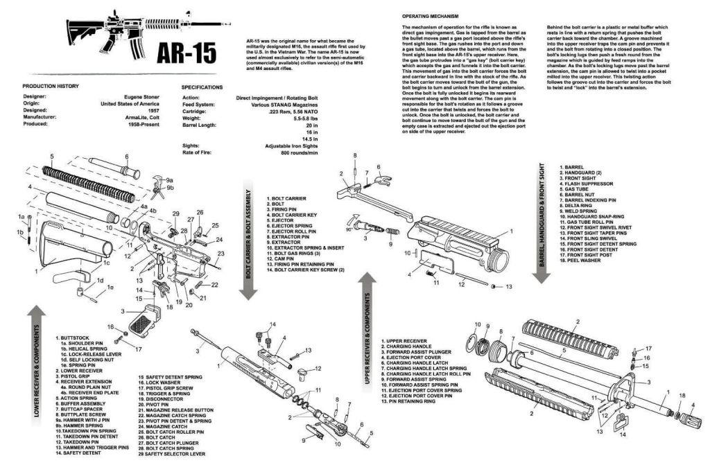 AR-15 Parts Diagram
