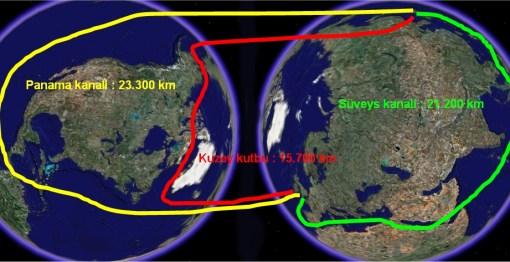 iki-dunya-yollar.jpg Küresel ısınma çok iyi bir şeydirKüresel ısınma çok iyi bir şeydir
