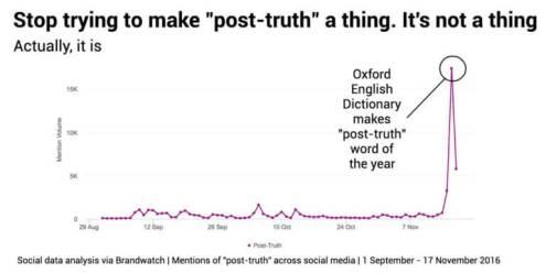 Gerçek sonrası / Post-Truth / Post-vérité / عصر ما بعد الحقيقة