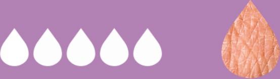 oitment moisture intensity