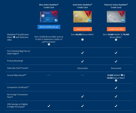 Using The First Class Delta Companion Pass From Amex SkyMiles ...