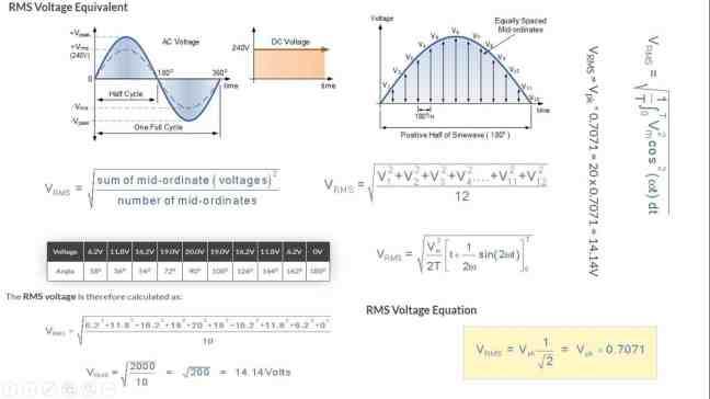 rms ve rms değeri nedir ?