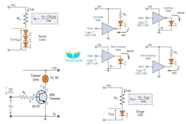 elektronik  çıkış cihazları nedir