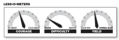 Less-O-Meters