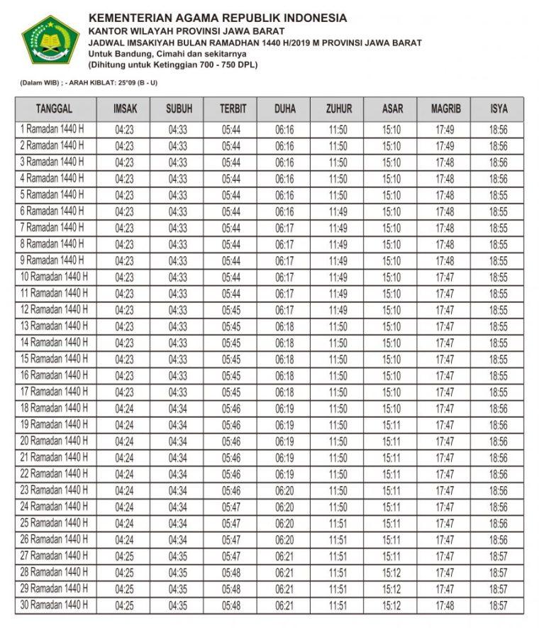 Jadwal Imsakiyah Puasa 2019 Wilayah Jawa Barat
