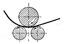 cintreuse