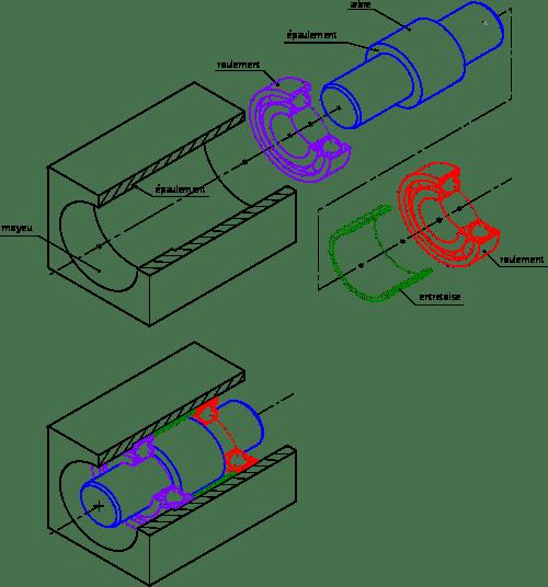 pivot portail