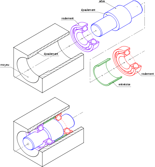 pivot pour portail