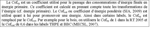 calcul consommation ampoule