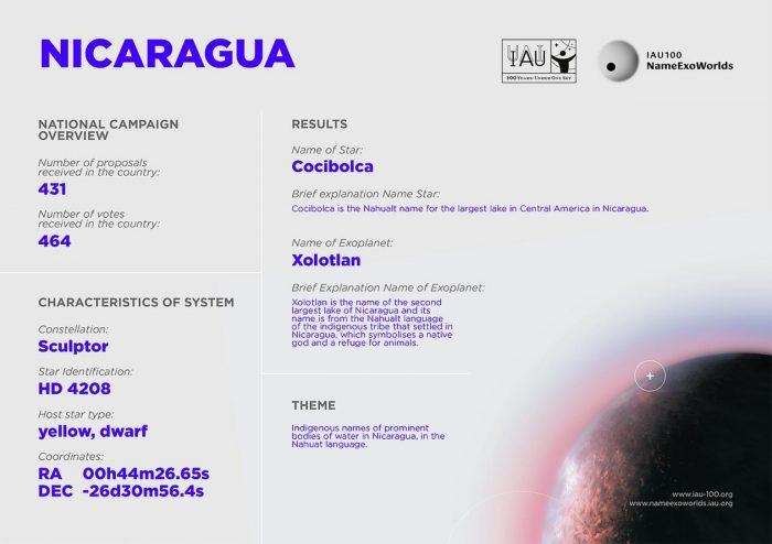 Nicaragua_Infographic