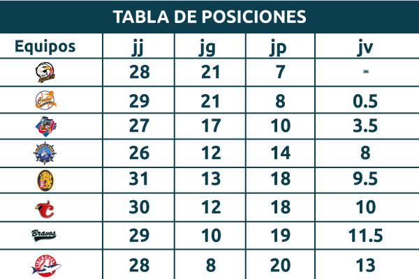 Valencia ser el escenario del sexto duelo de los eternos rivales valencia ser el escenario del sexto duelo de los eternos rivales juegos urtaz Images