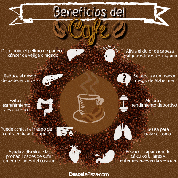 beneficio-del-cafe-grafica (1)