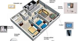 La decisión de proteger tu hogar
