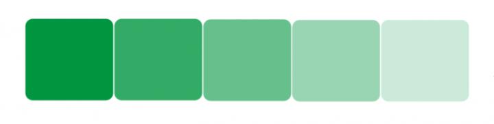 La couleur Verte