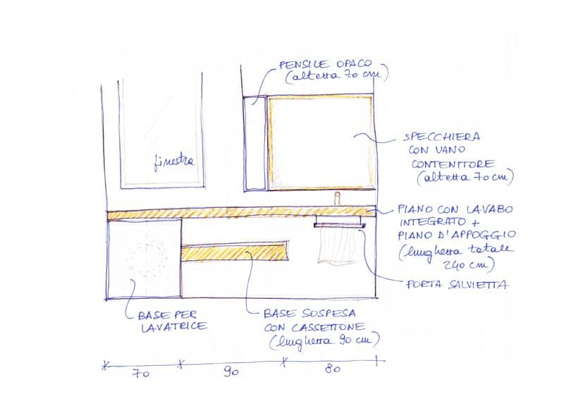 progetto bagno | schizzo del prospetto della parete del lavabo