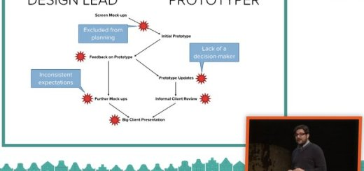 """Watch Dan Brown's """"Stop Fighting, Start Designing"""" talk at Interaction'14 