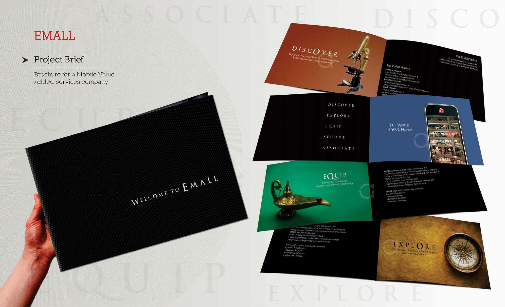 Chocolate Card Business
