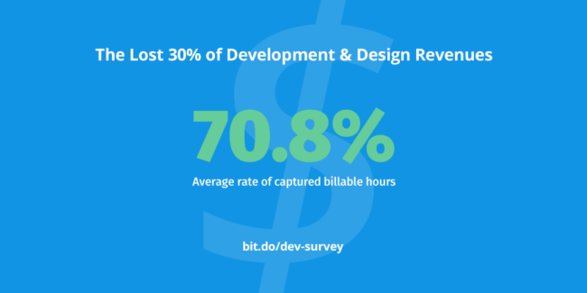 lost30-1024x512 New Survey Report Shows How 931 Web Design Agencies Collaborate with Clients