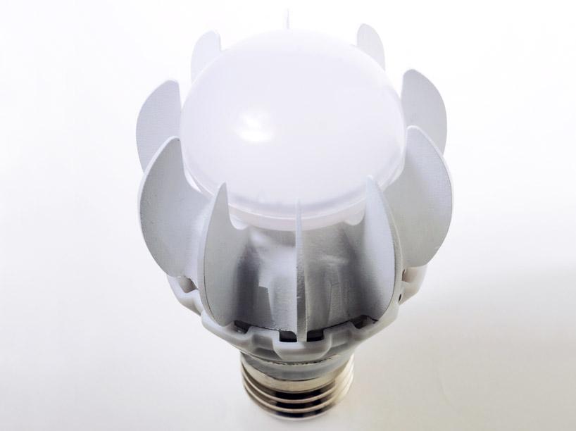 Car Led Light Bulb