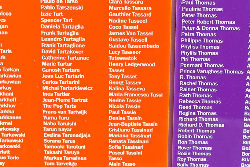 Prints Names Artists Art