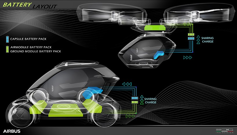 airbus-pop-up-drone-car-concept-desigboom-03-08-2017-818-010
