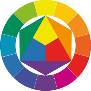 Disco de cores desenvolvido por Itten.