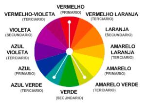 harmonia_dividido