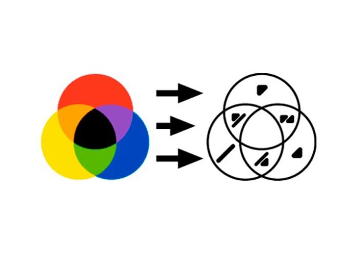 ColorAdd - Transposição