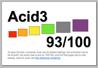 Firefox for Mac Acid3 Test Results