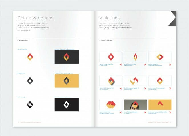 Blog Design Guide To Creating Graphics For Your New Blog