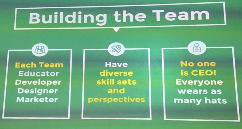 คำแนะนำการสร้างทีมจากทีมงาน Startup Weekend