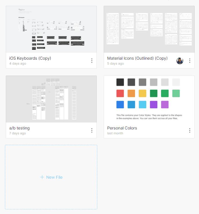 figma kit in work space