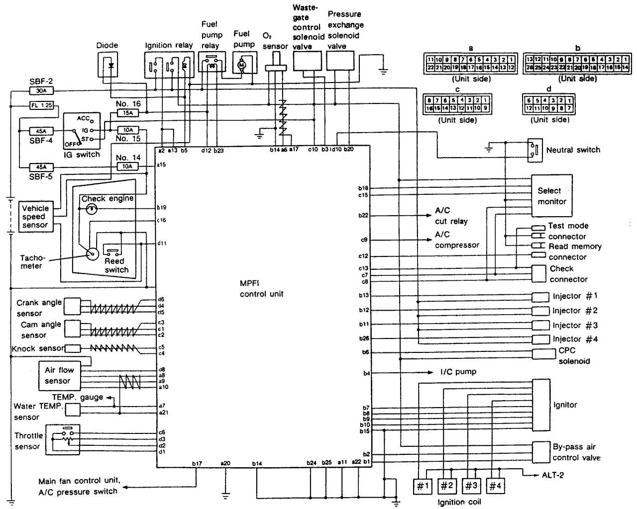 1992 Subaru Legacy Heater Wiring Schematic - Wiring Diagram For ...