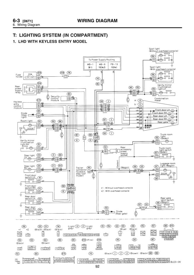 99 subaru impreza radio wiring diagram wiring diagram 1997 subaru legacy radio wiring diagram diagrams