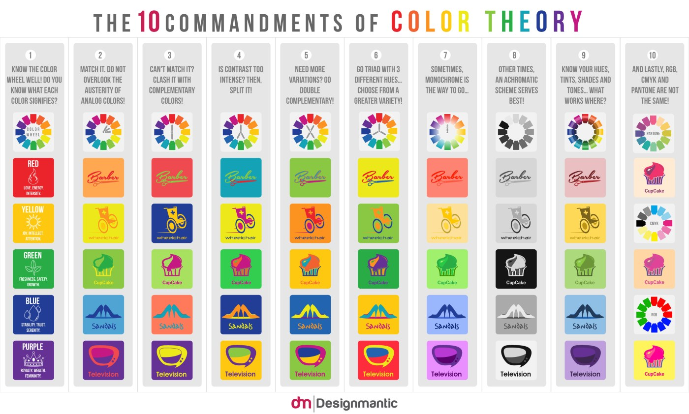 , The 10 Commandments of Color Theory
