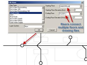 Smart Pipe Risers  Design Master Software