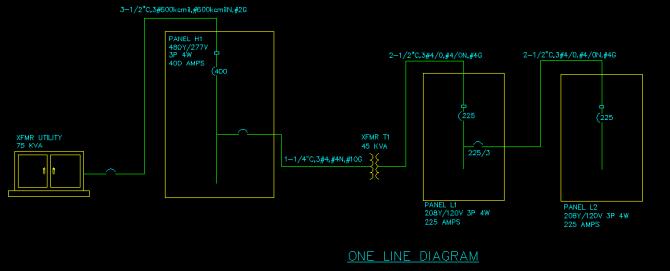 one line diagram  design master software
