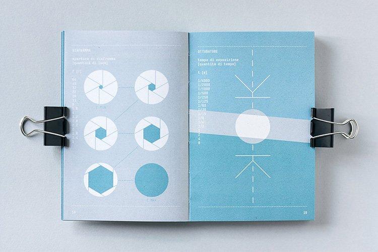 grammatica_fotografica_ designplayground_05